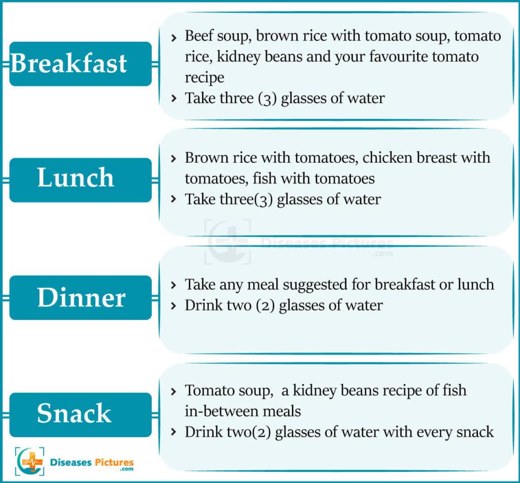 Gm Diet Day 5 Chart